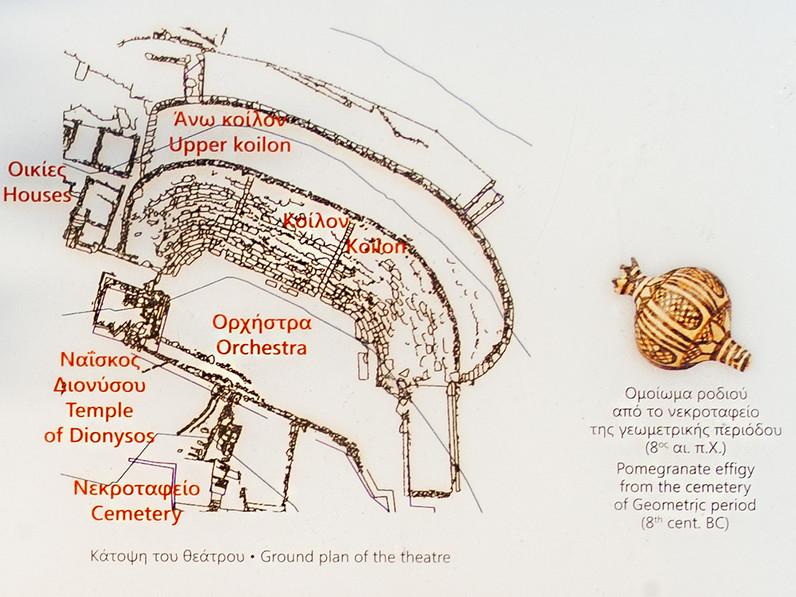 Plan des antiken Theaters von Thorikos.