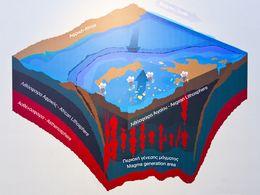 Diagramm über die Subduktion der Afrikanischen und der Europäischen Platte. (c) Tobias Schorr
